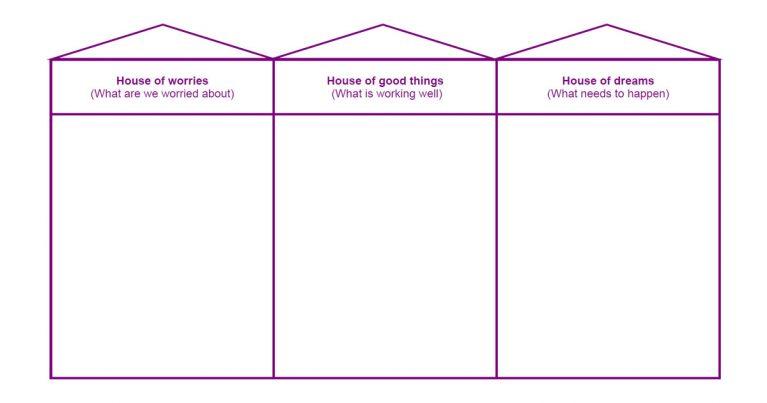 house of worries worksheet